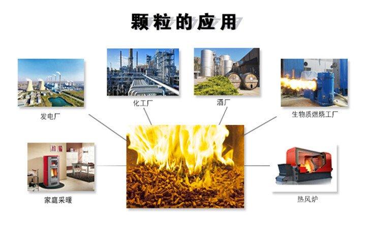生物质燃料颗粒可实现与热力设备有效匹配,既节能又环保